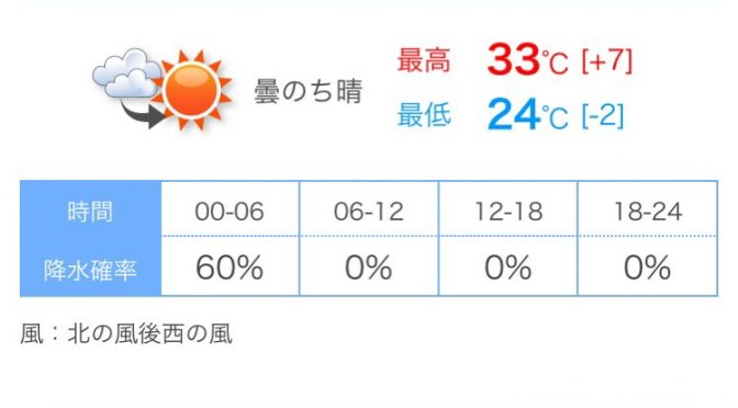 明日から晴れるかな